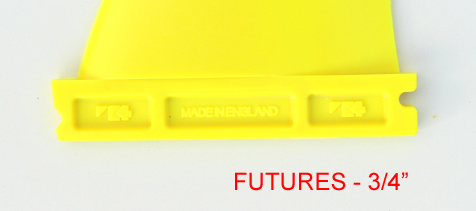 Futures front